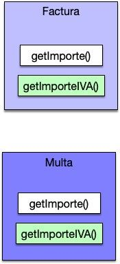 instance method multiple clases